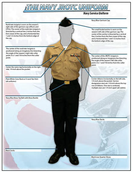 Uniforms - Patriot NJROTC